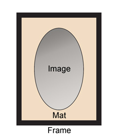 Frames by Mail Double Oval Single Square Opening Collage Frame for 5 x 7 Photo Black