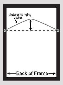 Shadow Box Frame Ideas