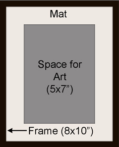 Picture Framing: Standard Sizes And General Guidelines