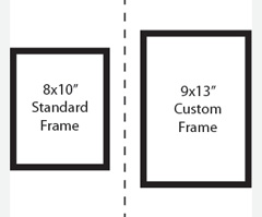 standard frames will almost always be less expensive than a custom frame of the same size